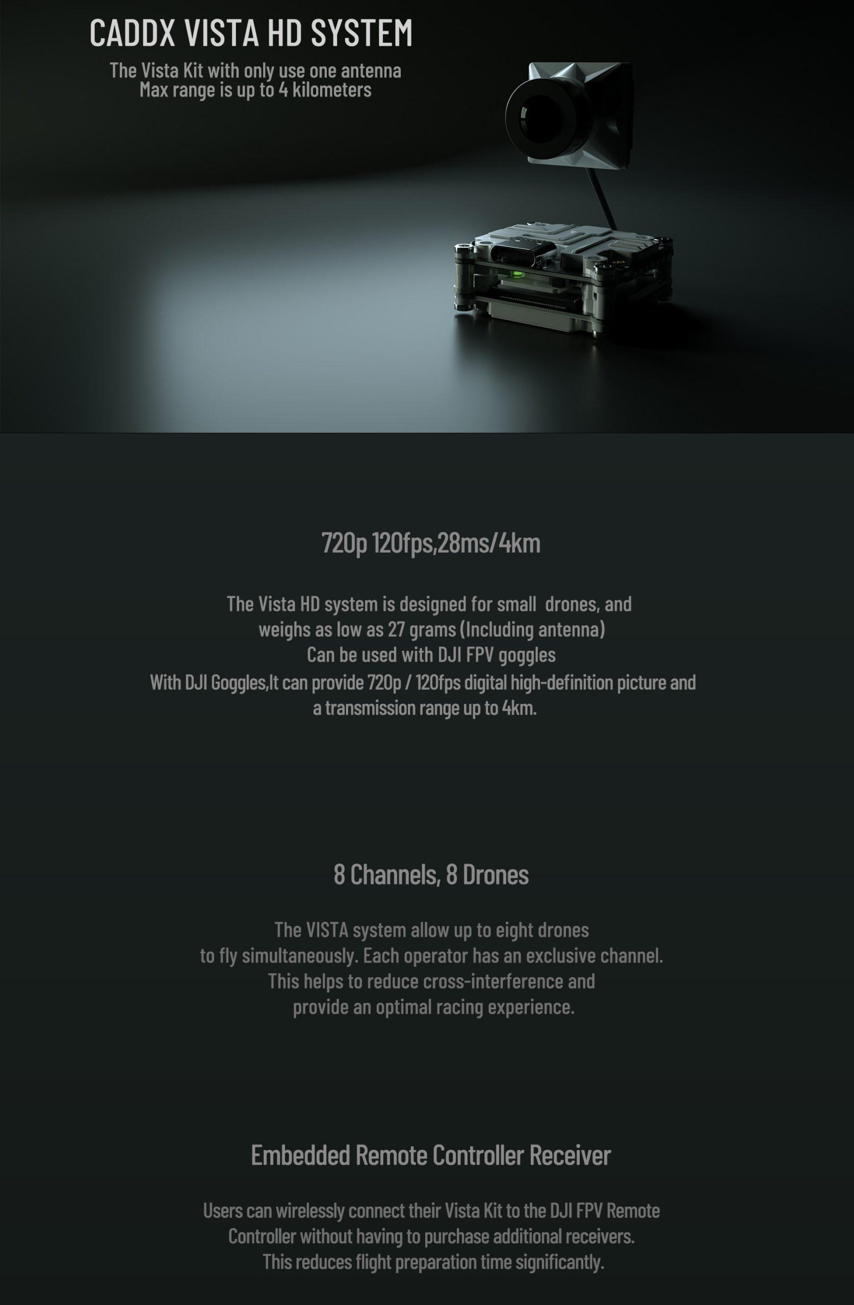 Caddx Nebula Pro Vista Kit HD Digital FPV System